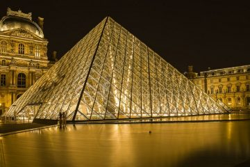 louvre-museum paris top museums in US and around the world